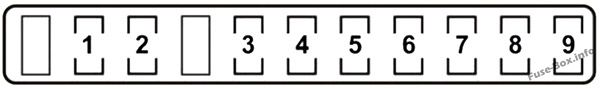 Trunk fuse box diagram: Lexus GS 350, GS 430, GS 460 (2006, 2007, 2008, 2009, 2010, 2011)