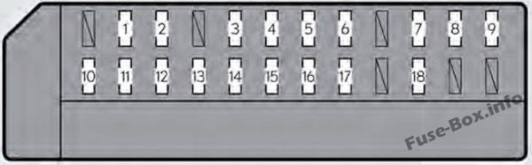 Instrument panel fuse box #2 diagram: Lexus GS 450h (2013, 2014, 2015, 2016, 2017)