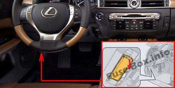 The location of the fuses in the passenger compartment: Lexus GS 450h (2013-2017)