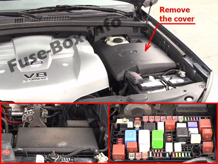 The location of the fuses in the engine compartment: Lexus GX 470 (2002-2009)