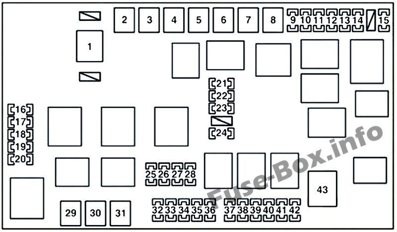Fuse Box Diagram Lexus Gx470  J120  2002