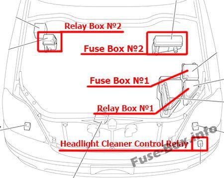 Engine compartment overview (RHD): Lexus LS 430 (2000-2006)
