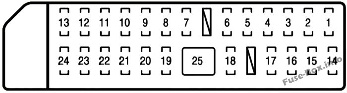 Instrument panel fuse box #1 diagram: Lexus LS 460 (2007, 2008)