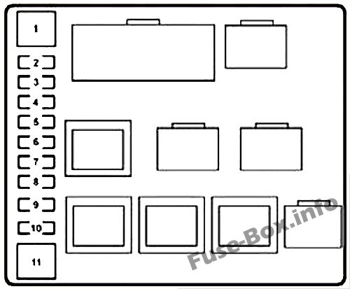 Under-hood fuse box #2 diagram: Lexus LX 570 (2014, 2015)