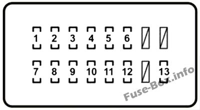 Instrument panel fuse box #2 diagram: Lexus LX 570 (2008, 2009)
