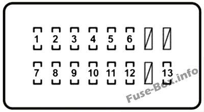 [DIAGRAM_5NL]  Fuse Box Diagram Lexus LX570 (J200; 2008-2015) | Lexus Lx 570 Fuse Box Location |  | Fuse-Box.info