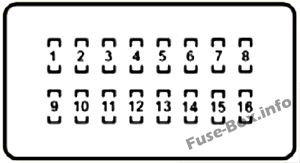 Instrument panel fuse box #2 diagram: Lexus LX 570 (2010, 2011)