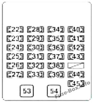 Instrument panel fuse box diagram: Lexus RX 300 (1999, 2000, 2001, 2002, 2003)