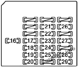 Instrument panel fuse box #2 diagram: Lexus SC 430 (2001-2010)