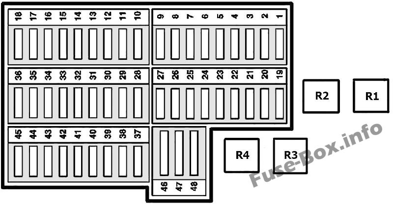 Interior fuse box diagram: Mercedes-Benz A-Class (1997-2004)