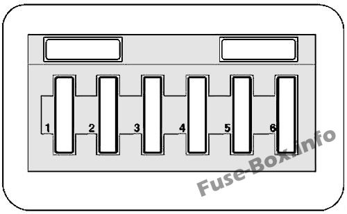 Instrument panel fuse box diagram: Mercedes-Benz A-Class (1997-2004)