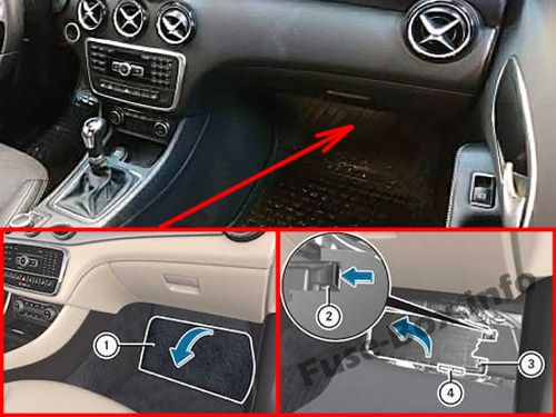 The location of the fuses in the passenger compartment: Mercedes-Benz A-Class (2013-2018)