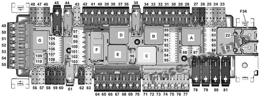 Interior fuse box diagram: Mercedes-Benz A-Class (2013-2018)