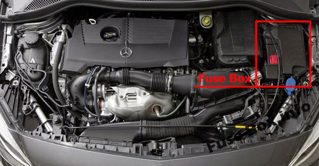 The location of the fuses in the engine compartment: Mercedes-Benz B-Class (2012-2018)