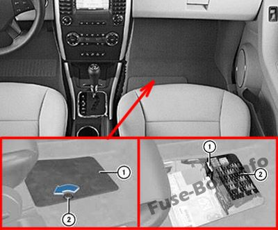 The location of the fuses in the passenger compartment: Mercedes-Benz B-Class (2006-2011)