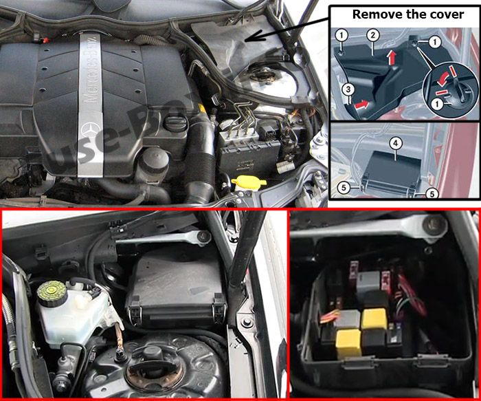 The location of the fuses in the engine compartment: Mercedes-Benz C-Class (2000-2007)