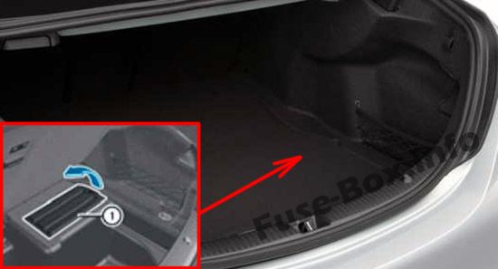 The location of the fuses in the trunk: Mercedes-Benz C-Class (2015-2019-..)