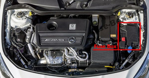 The location of the fuses in the engine compartment: Mercedes-Benz CLA-Class (2014-2019)