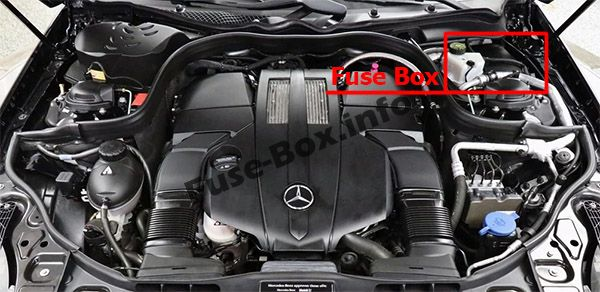 The location of the fuses in the engine compartment: Mercedes-Benz CLS-Class (2011-2018)