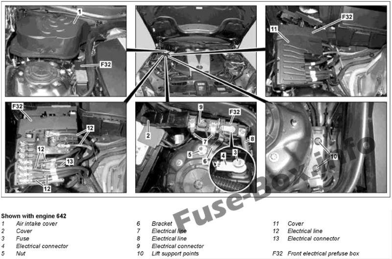 Front Pre-Fuse Box: Mercedes-Benz CLS-Class (2011-2018)