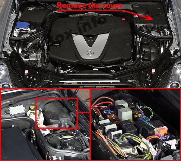 The location of the fuses in the engine compartment: Mercedes-Benz CLS-Class (2004-2010)