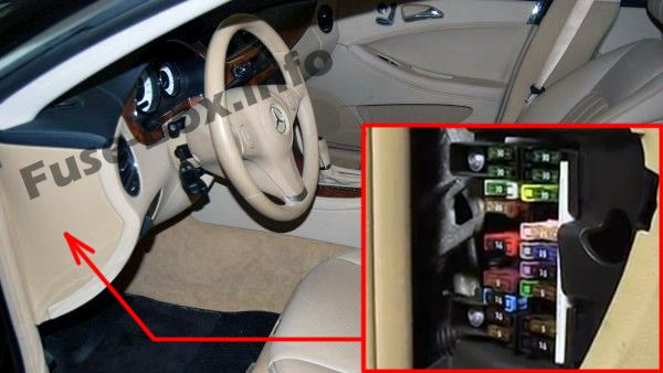 The location of the fuses in the passenger compartment: Mercedes-Benz CLS-Class (2004-2010)