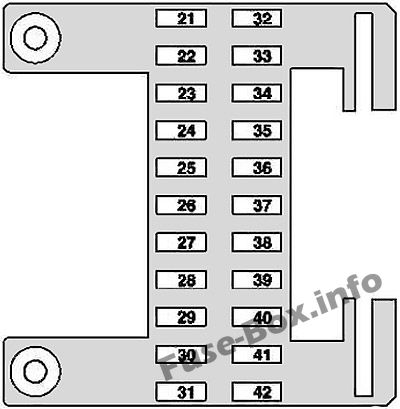 Instrument panel fuse box diagram: Mercedes-Benz CLS-Class (2004-2010)