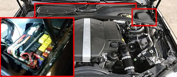 The location of the fuses in the engine compartment: Mercedes-Benz CL-Class / S-Class (1999-2006)