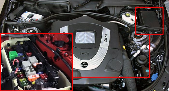 The location of the fuses in the engine compartment: Mercedes-Benz CL-Class / S-Class (2006-2014)