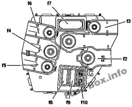 S Class 2006 2014 Fuse Box Diagram