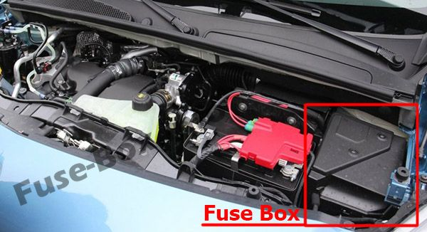 The location of the fuses in the engine compartment: Mercedes-Benz Citan (2012-2018)