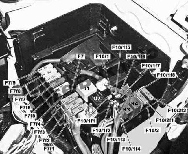Under-hood fuse box diagram: Mercedes-Benz Citan (2012-2018)