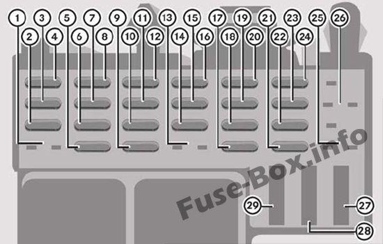Instrument panel fuse box diagram: Mercedes-Benz Citan (2012-2018)