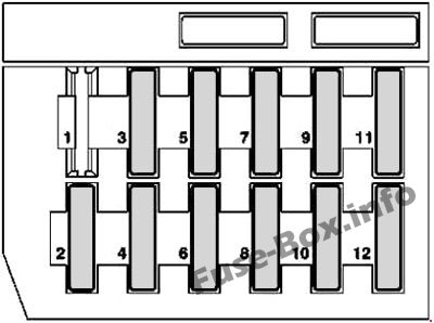 Fuse Box Diagram Mercedes-Benz E-Class (W210; 1996-2002)Fuse-Box.info