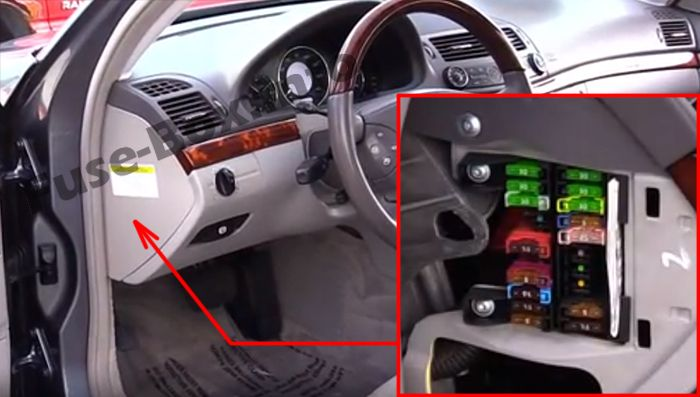 The location of the fuses in the passenger compartment: Mercedes-Benz E-Class (2003-2009)