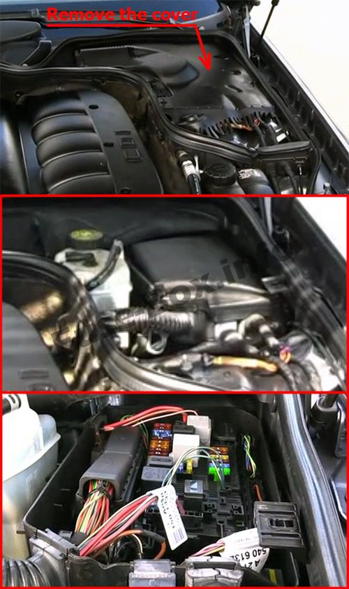 The location of the fuses in the engine compartment: Mercedes-Benz E-Class (2003-2009)