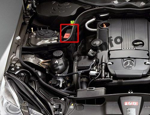 Front Pre-Fuse Box: Mercedes-Benz E-Class (2010-2016)