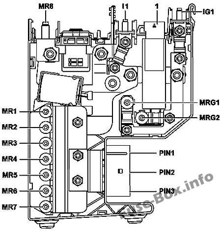 Fuse Box Diagram Mercedes Benz E Class W212 2010 2016
