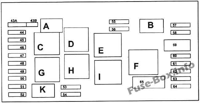 Fuse Box Diagram > Mercedes-Benz G-Class (W463)