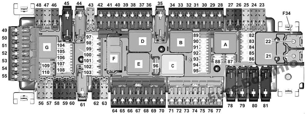 Interior fuse box diagram: Mercedes-Benz GLA-Class (2014-2019-..)