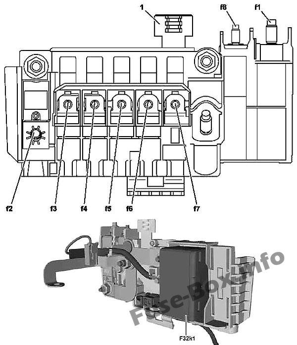 Fuse Box Diagram > Mercedes-Benz GLA-Class (X156; 2014-2019