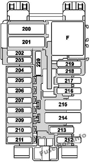 Instrument panel fuse box diagram: Mercedes-Benz GLC-Class (2015-2019-..)