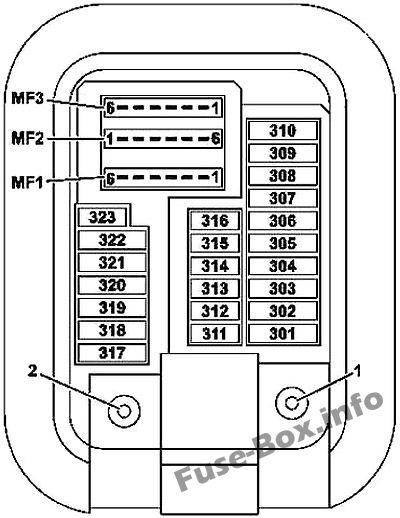Interior fuse box diagram: Mercedes-Benz GLC-Class (2015-2019-..)