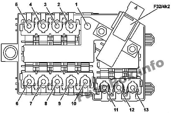 Interior Pre-Fuse Box: Mercedes-Benz GLC-Class (2015-2019-..)