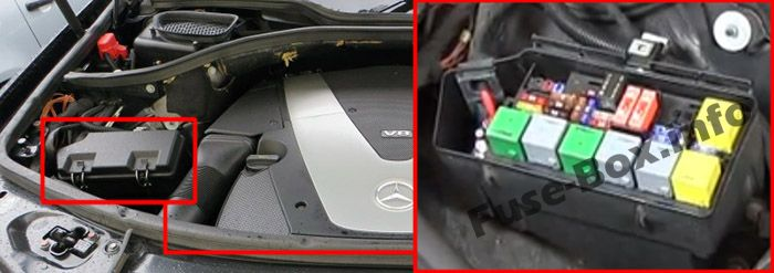 The location of the fuses in the engine compartment: Mercedes-Benz M-Class (2006-2011)
