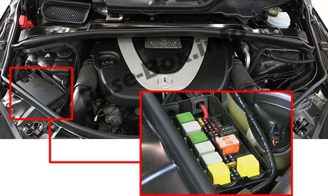 The location of the fuses in the engine compartment: Mercedes-Benz R-Class (2005-2013)