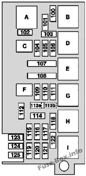 Under-hood fuse box diagram: Mercedes-Benz R-Class (2005-2013)