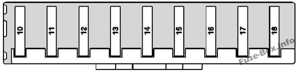 Instrument panel fuse box diagram: Mercedes-Benz R-Class (2005-2013)