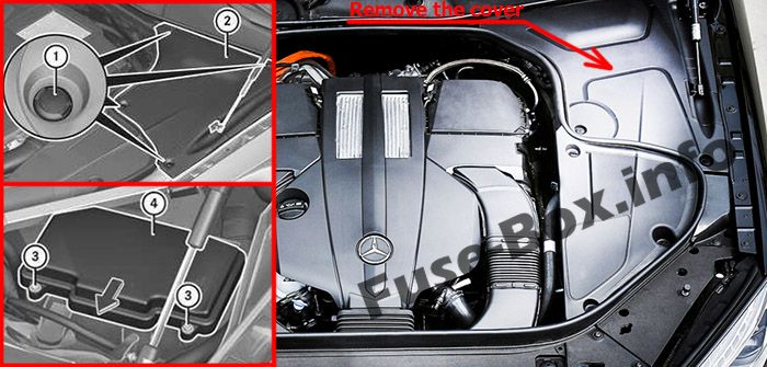 The location of the fuses in the engine compartment: Mercedes-Benz S-Class (2014-2019-...)