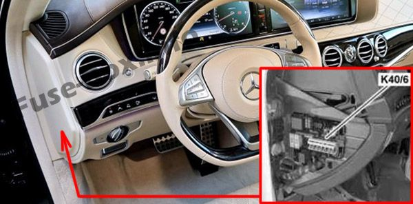 The location of the fuses in the dashboard: Mercedes-Benz S-Class (2014-2019-...)